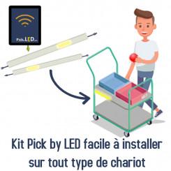 Kit Chariot
