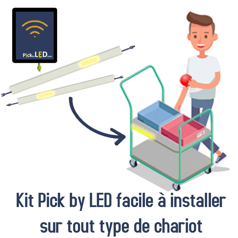 Pick By LED Kit Chariot mobile