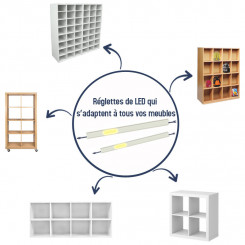Kit Pick by LED Meuble de tri mobile