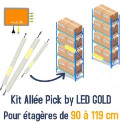copy of Pick by LED Shelf...