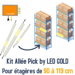 Racks système LED