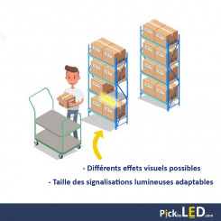 Pick by LED Shelf 120 mm 1...